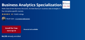 business analytics specialization course